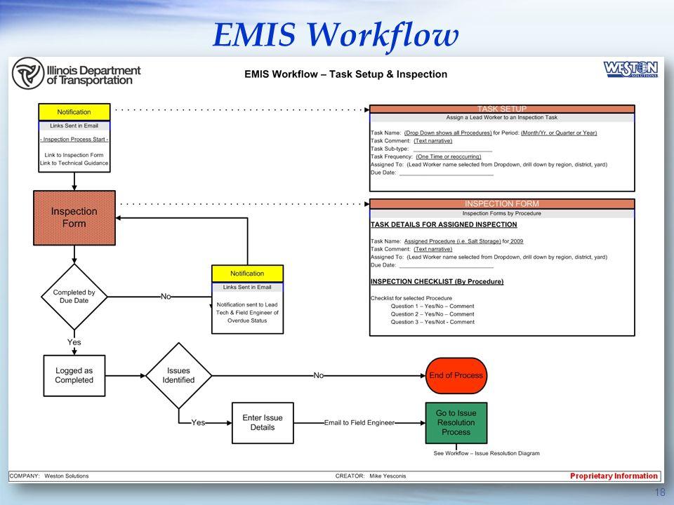 EMIS Workflow 18 18