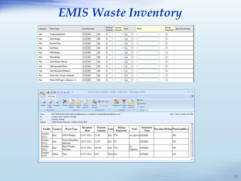 EMIS Waste Inventory