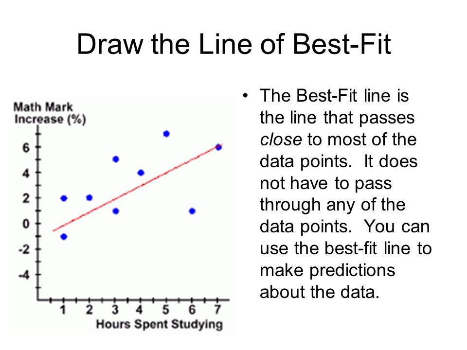 how to draw the line of best fit on excel