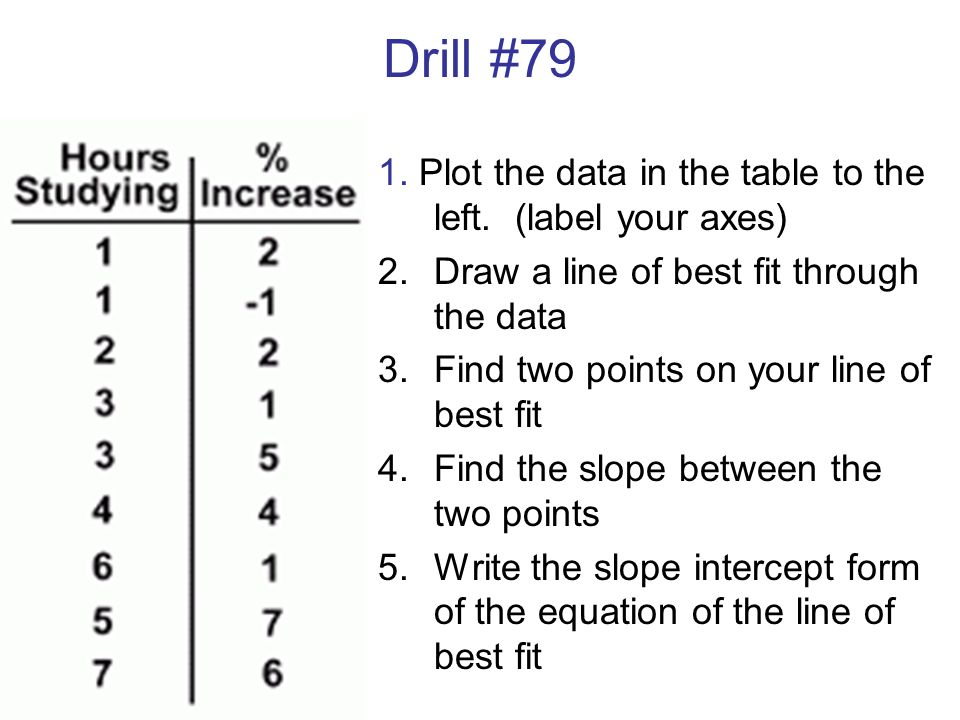 Drawing Lines Of Best Fit : Scatter plots and lines of best fit ppt video online