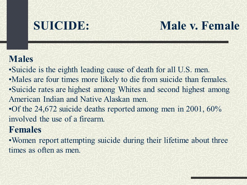 SUICIDE: Male v. Female Males Females