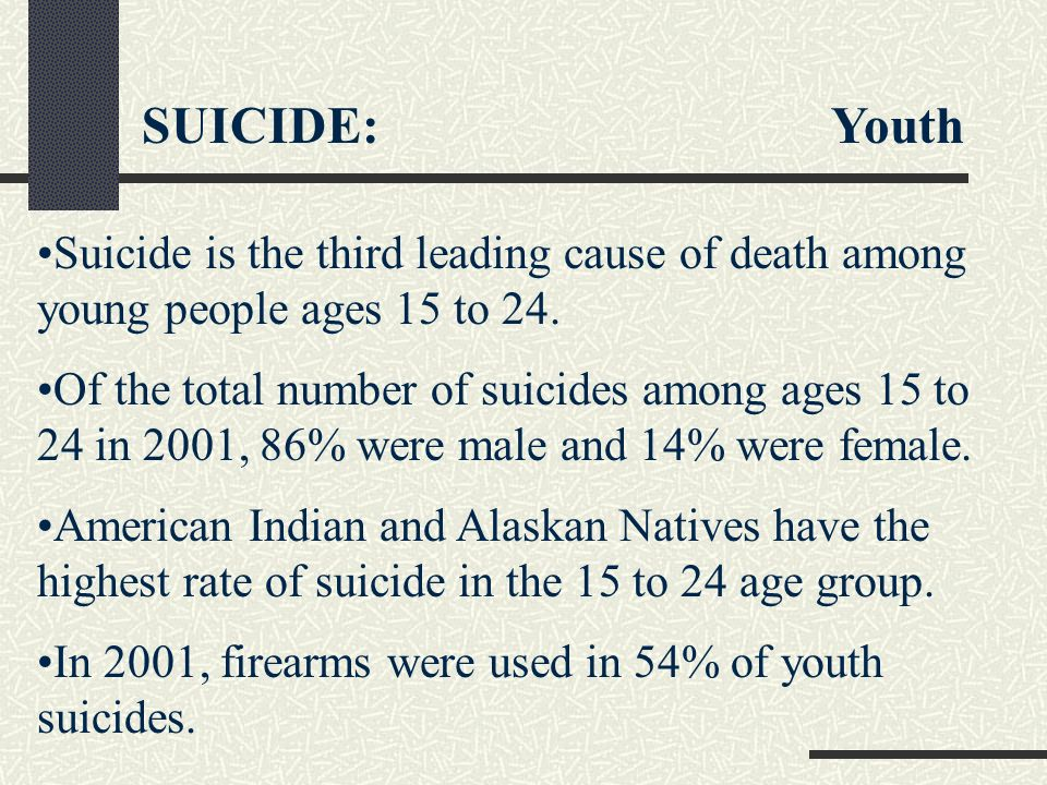 SUICIDE: YouthSuicide is the third leading cause of death among young people ages 15 to 24.