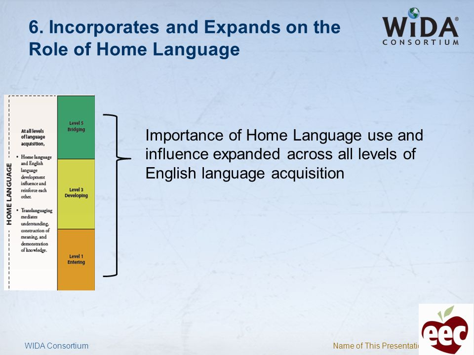 6. Incorporates and Expands on the Role of Home Language