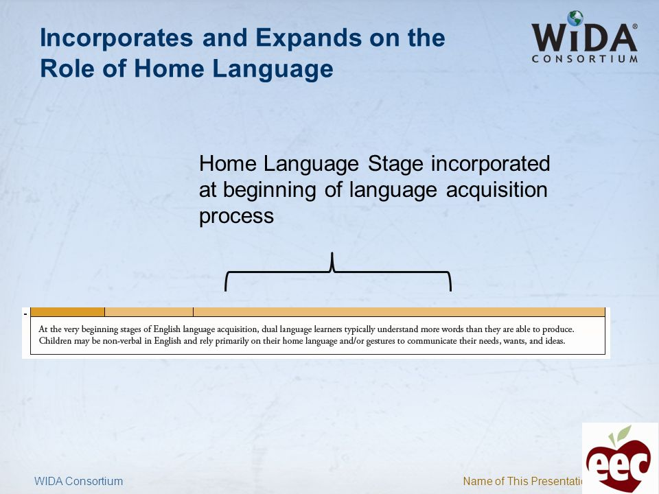 Incorporates and Expands on the Role of Home Language