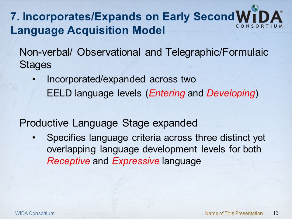 7. Incorporates/Expands on Early Second Language Acquisition Model