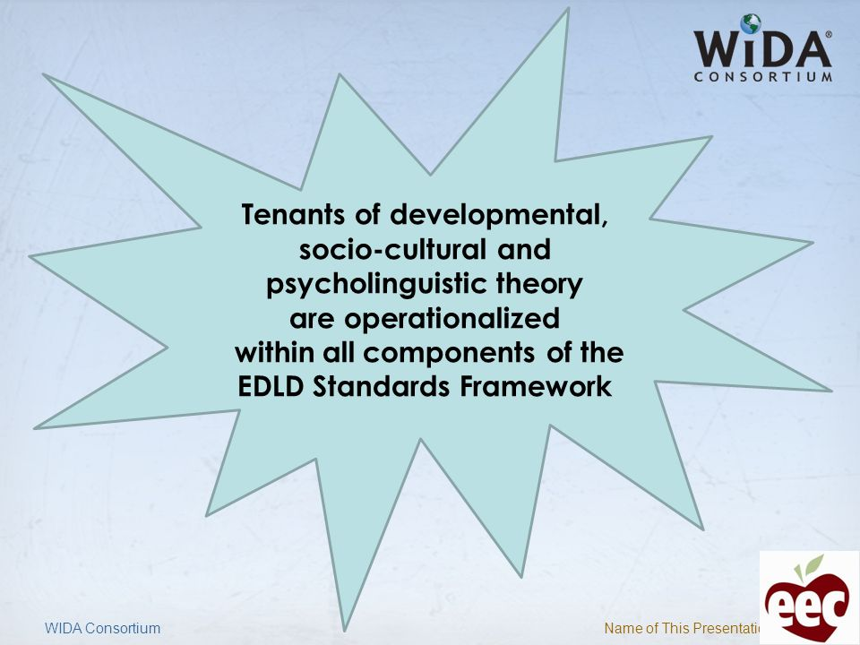 Tenants of developmental, socio-cultural and psycholinguistic theory