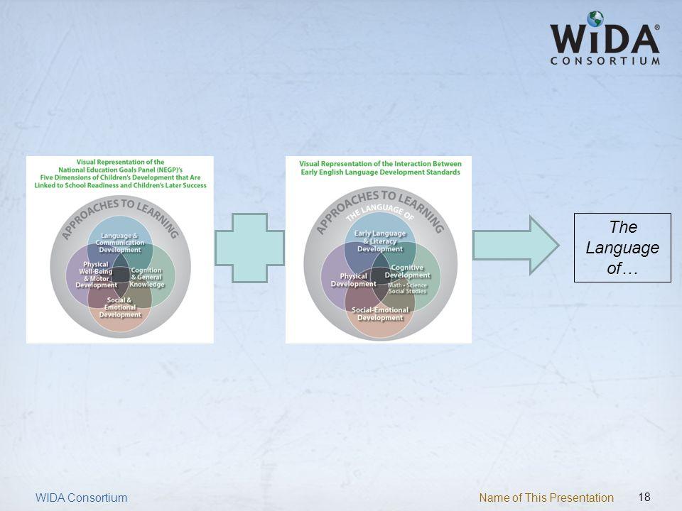 The Language of… WIDA Consortium