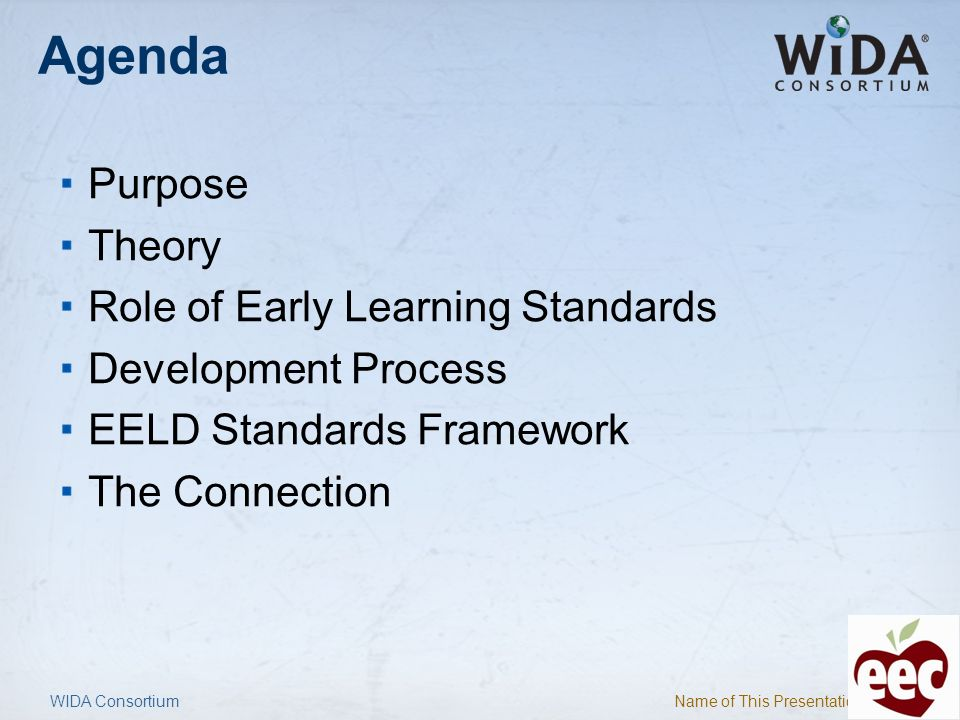 Agenda Purpose Theory Role of Early Learning Standards