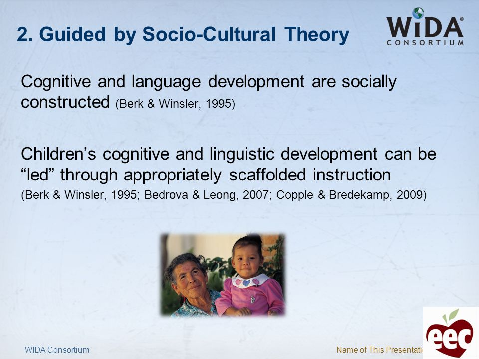 2. Guided by Socio-Cultural Theory