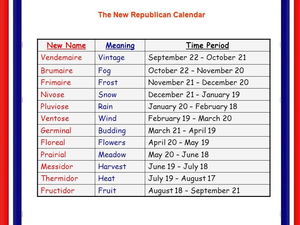 The New Republican Calendar
