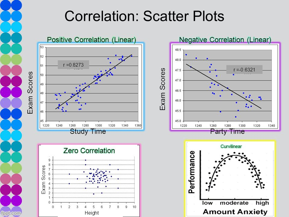 100 correlation vs causation worksheet inverse functions worksheet set free download for. Black Bedroom Furniture Sets. Home Design Ideas
