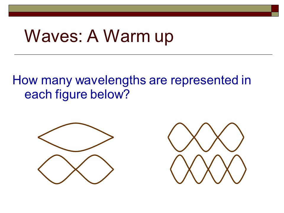 How many wavelengths are represented in each figure below