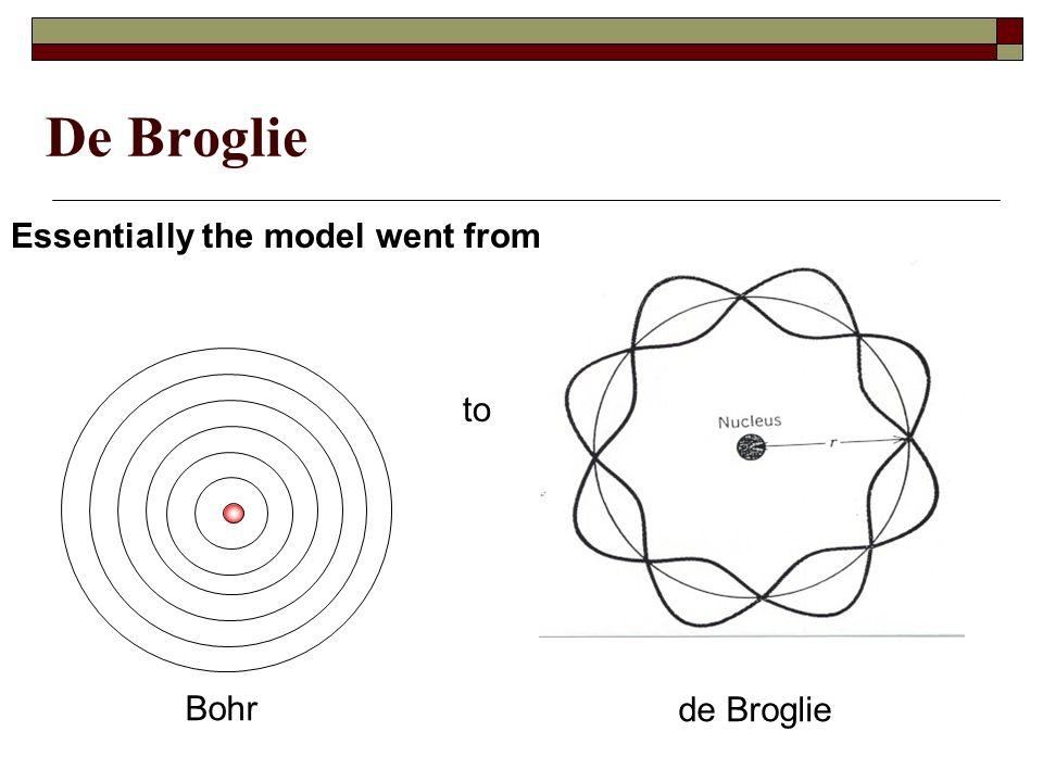 De Broglie Essentially the model went from de Broglie Bohr to