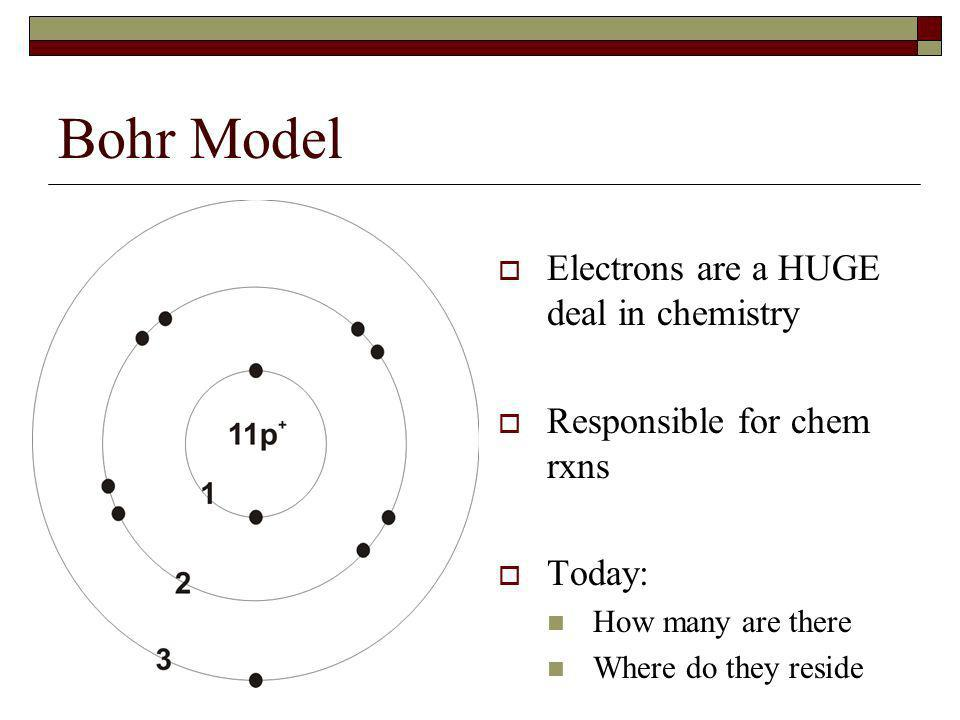Bohr Model Electrons are a HUGE deal in chemistry