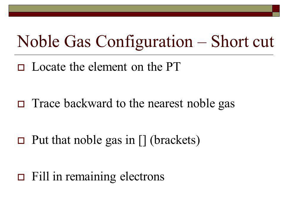 Noble Gas Configuration – Short cut
