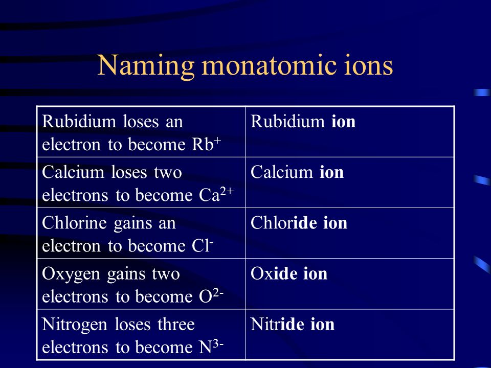 Naming monatomic ions Rubidium loses an electron to become Rb+
