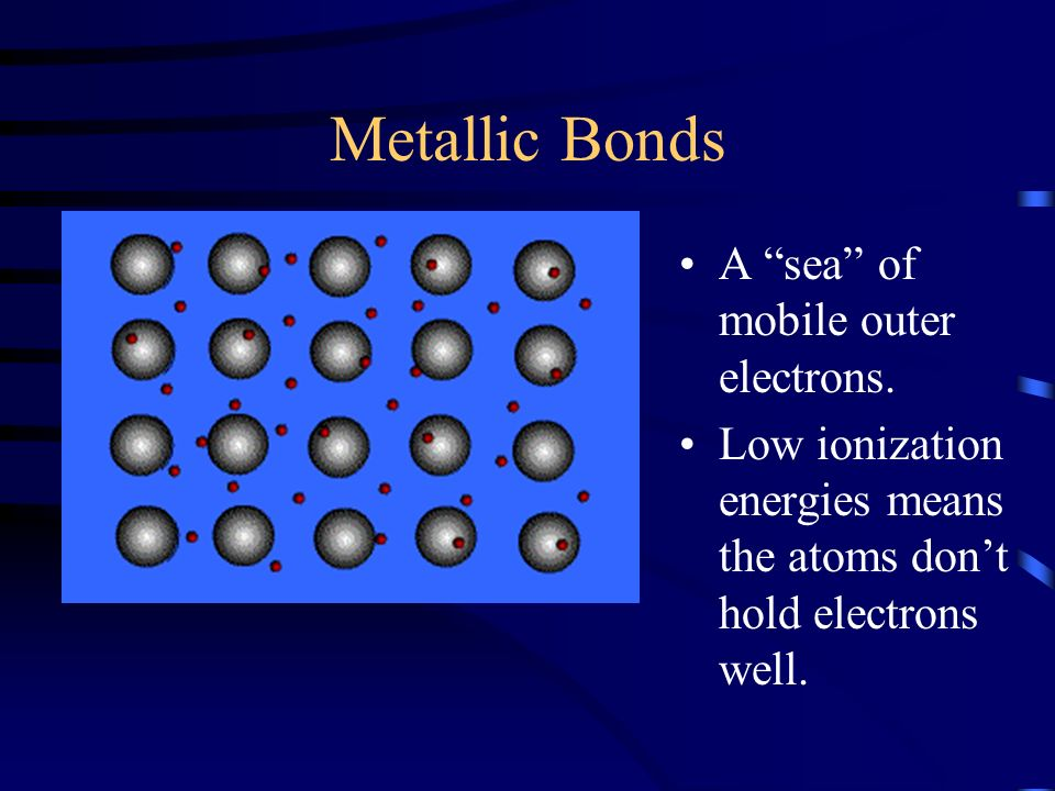 Metallic Bonds A sea of mobile outer electrons.