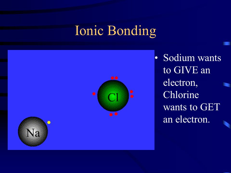 Ionic Bonding Sodium wants to GIVE an electron, Chlorine wants to GET an electron.