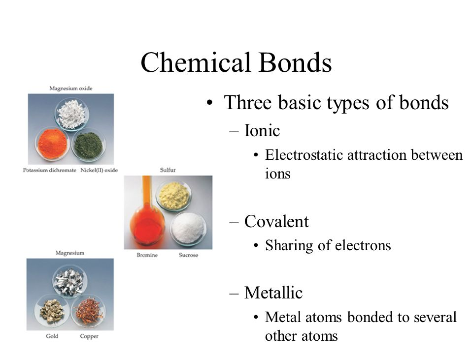 Chemical Bonds Three basic types of bonds Ionic Covalent Metallic