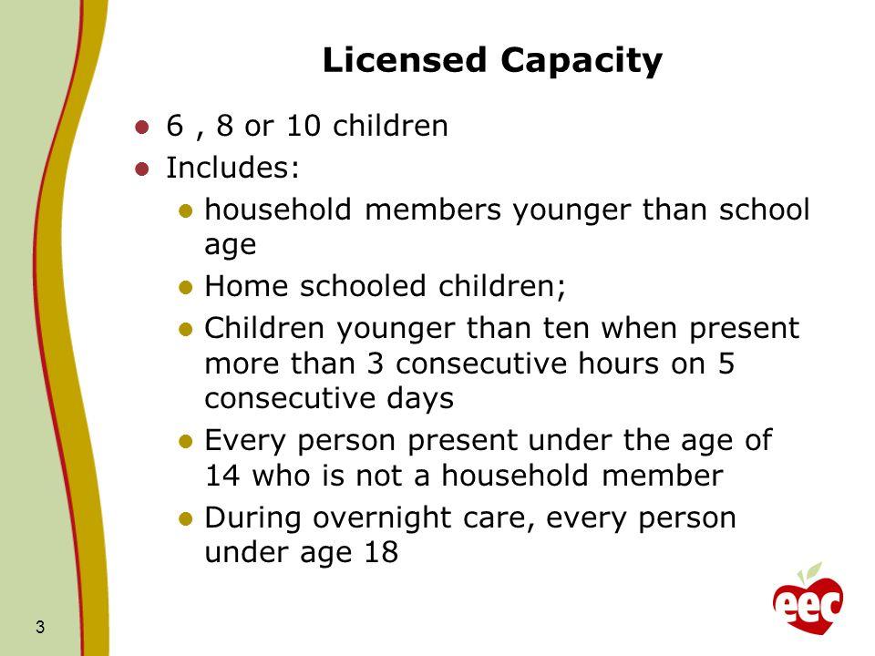 Licensed Capacity 6 , 8 or 10 children Includes: