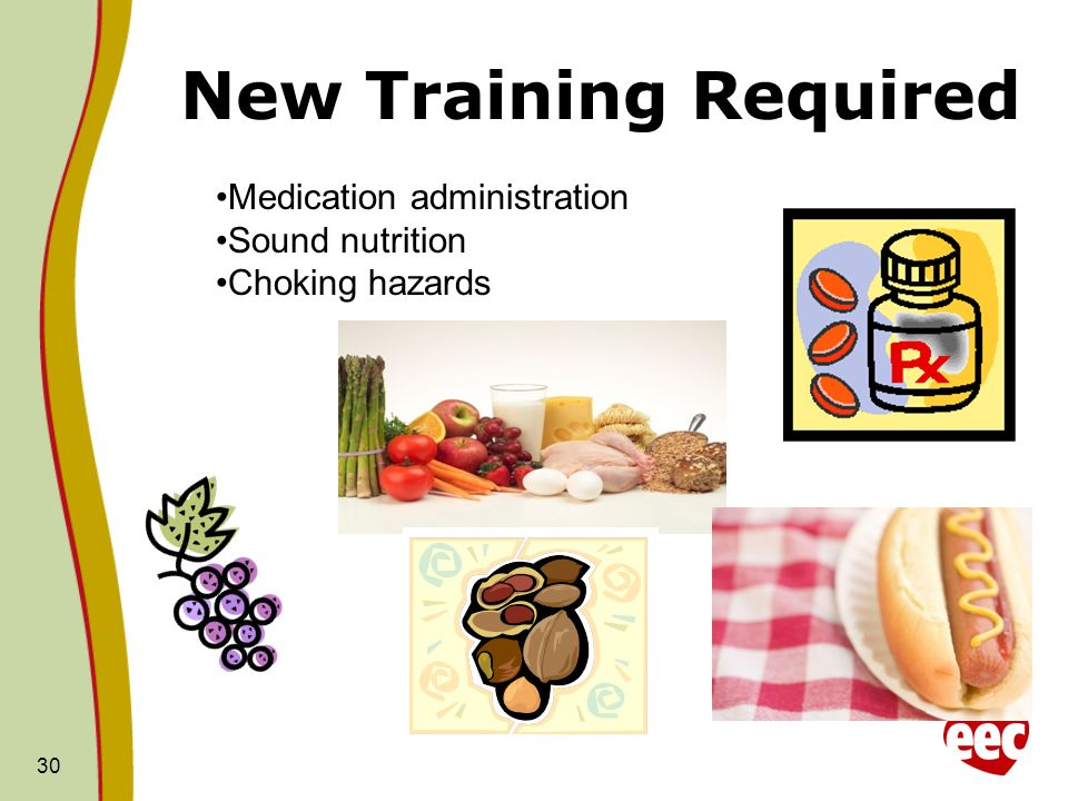 New Training Required Medication administration Sound nutrition