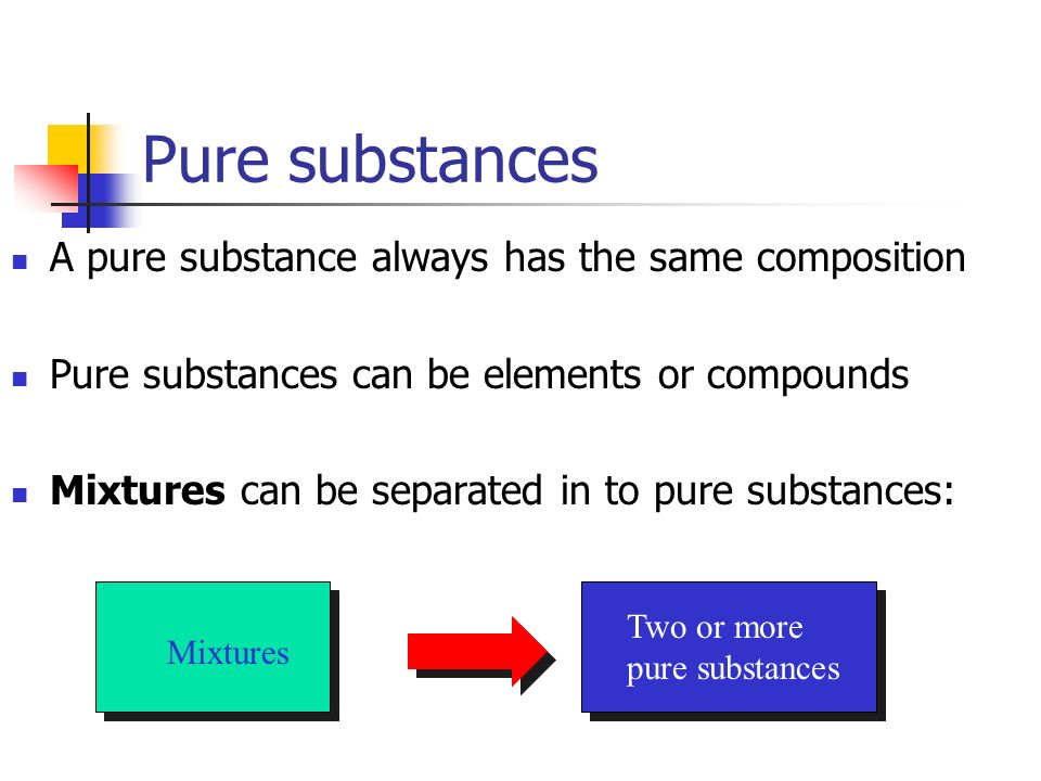 Pure substances A pure substance always has the same composition
