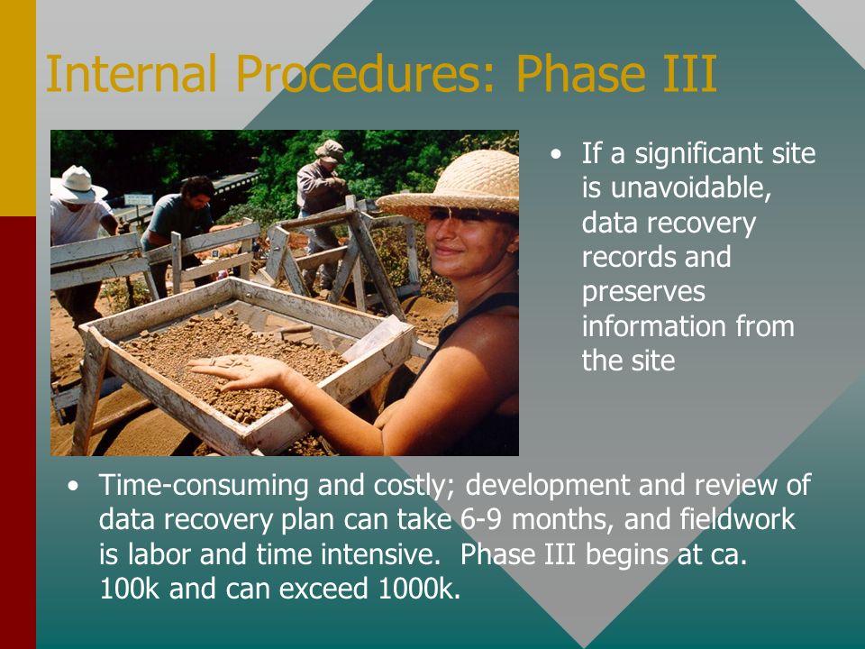 Internal Procedures: Phase III
