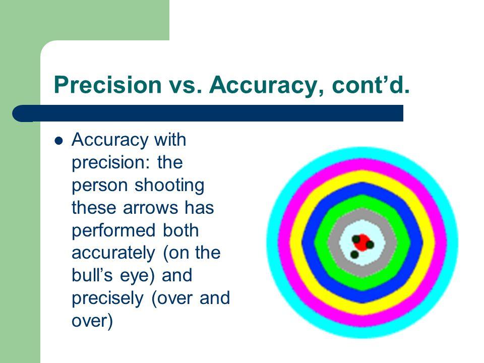 Precision vs. Accuracy, cont'd.
