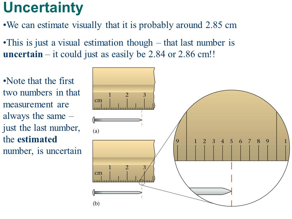 Uncertainty We can estimate visually that it is probably around 2.85 cm.
