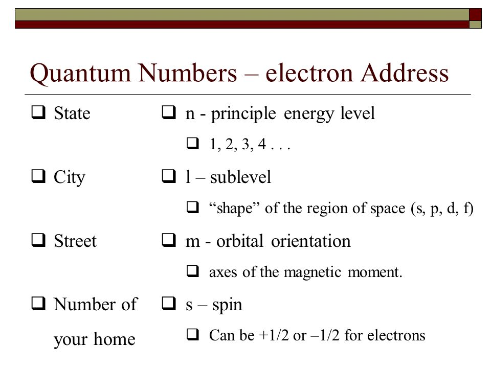 Quantum Numbers – electron Address