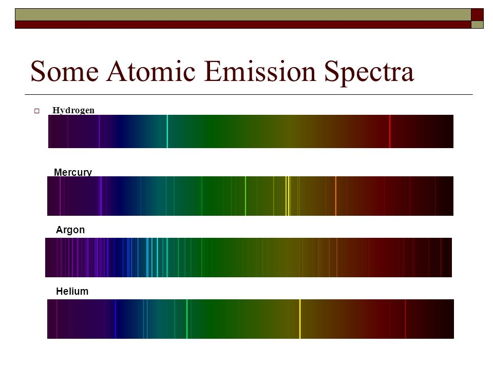 Some Atomic Emission Spectra
