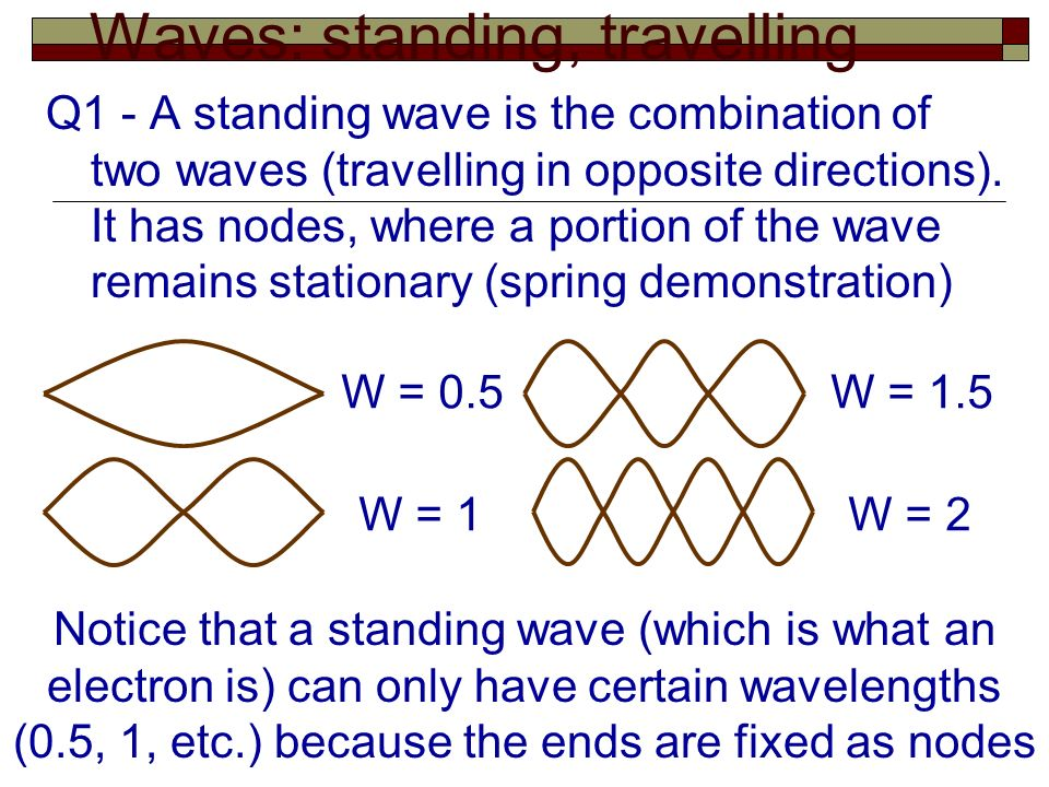 Waves: standing, travelling