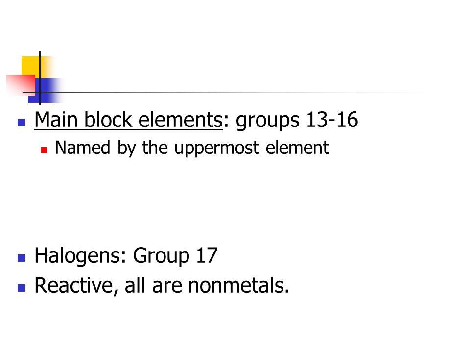 Main block elements: groups 13-16