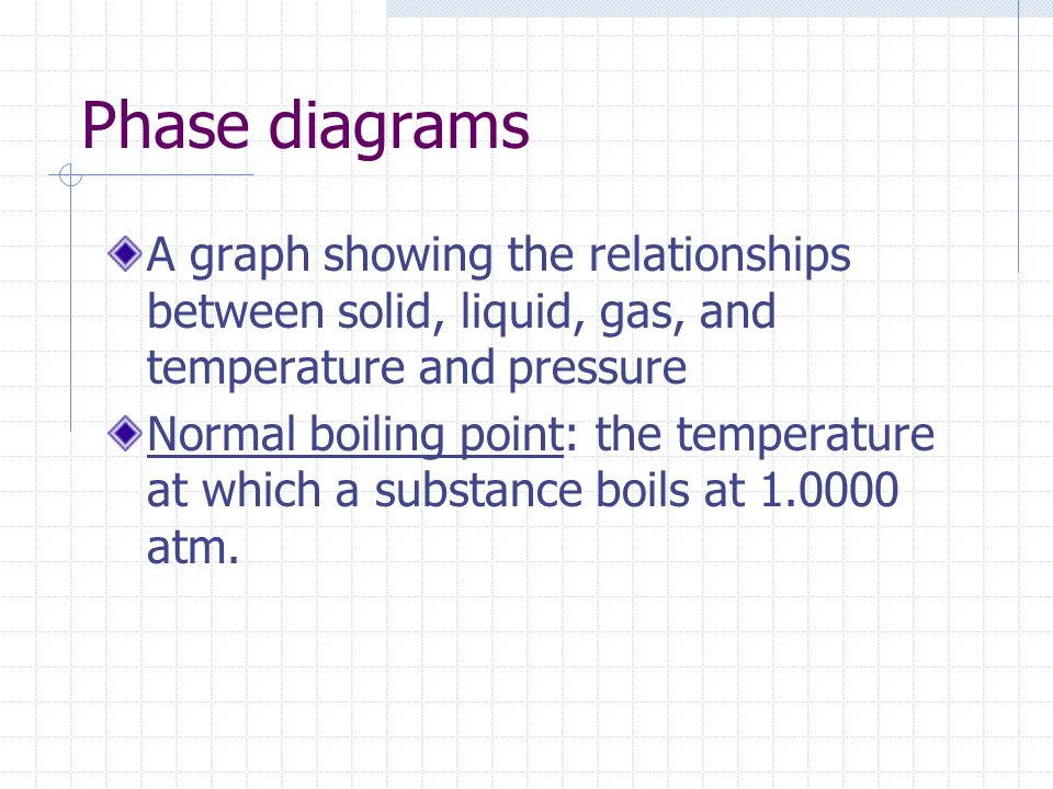 Phase diagrams A graph showing the relationships between solid, liquid, gas, and temperature and pressure.