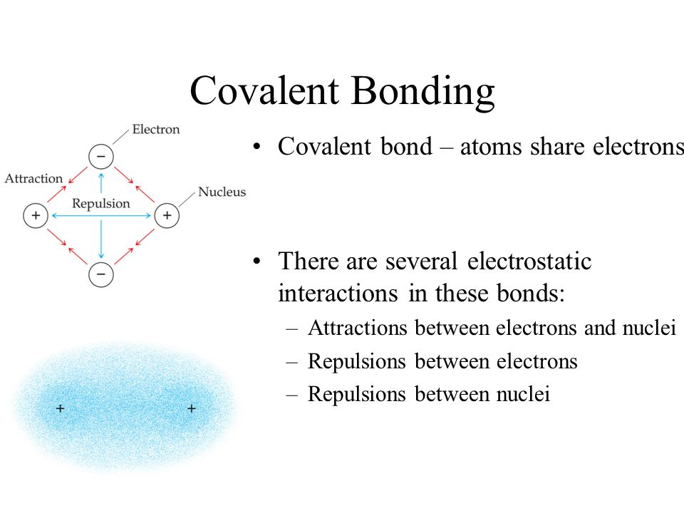 Covalent Bonding Covalent bond – atoms share electrons.