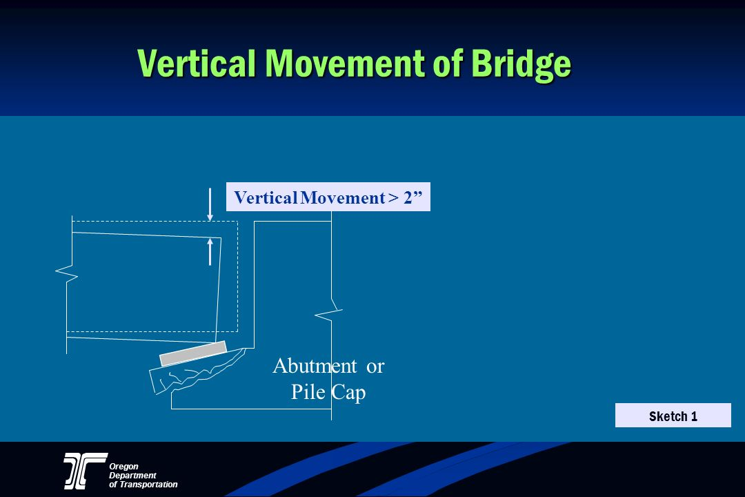 Vertical Movement of Bridge