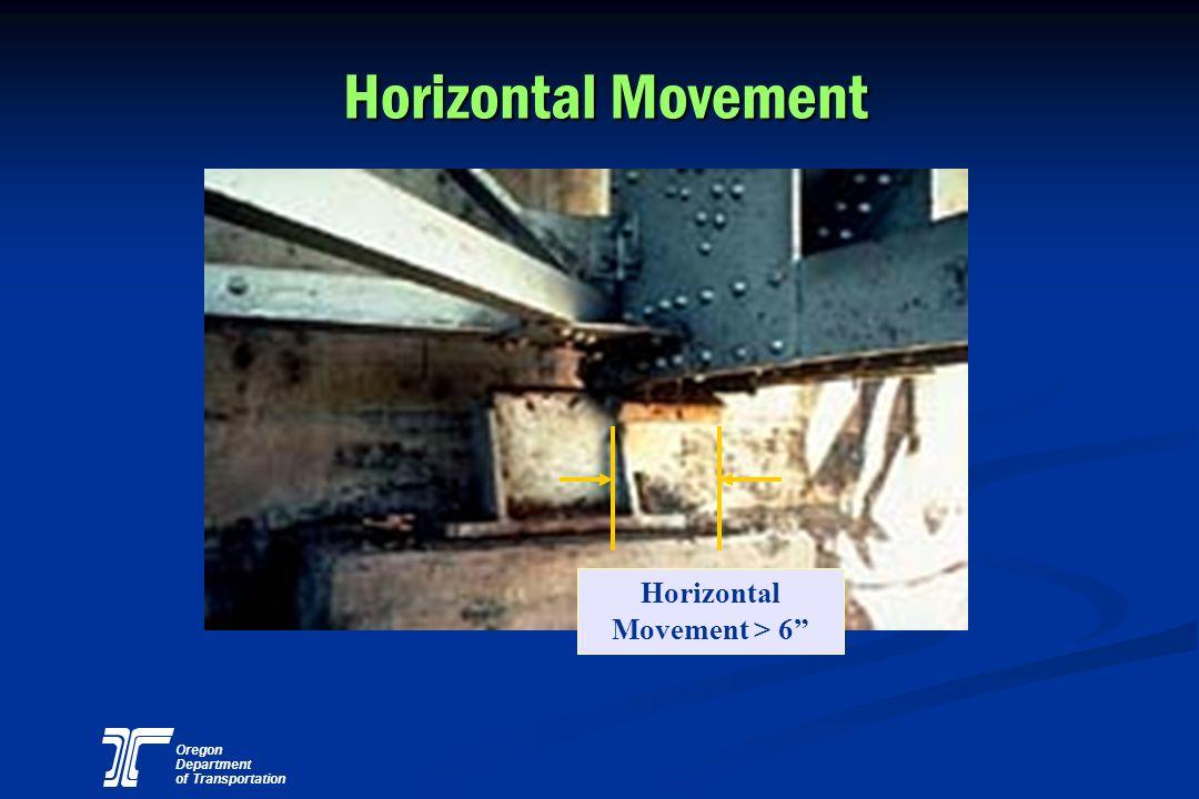 Horizontal Movement Horizontal Movement > 6
