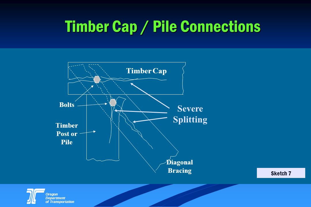 Timber Cap / Pile Connections