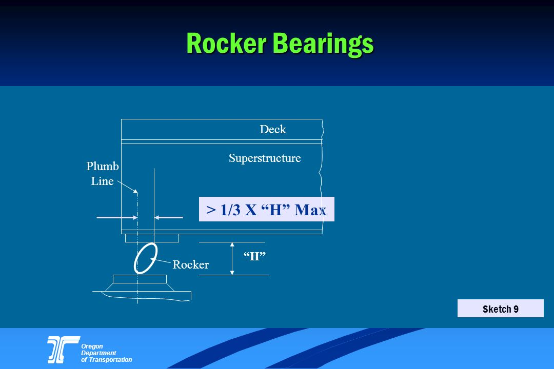 Rocker Bearings > 1/3 X H Max Deck Superstructure Plumb Line H