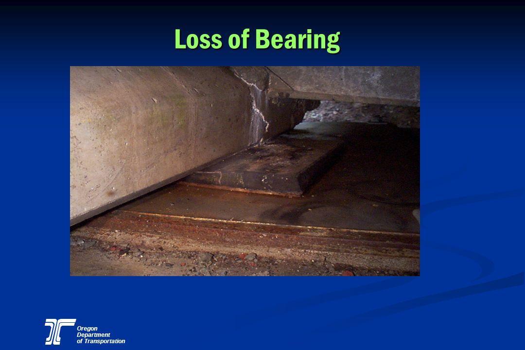 Loss of Bearing