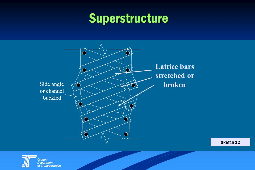 Lattice bars stretched or broken