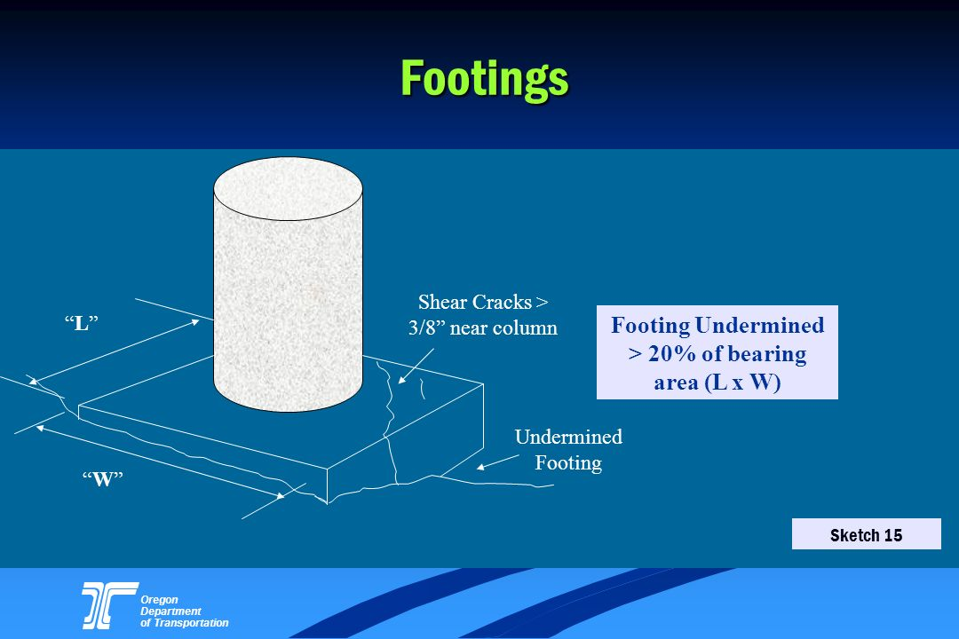 Footing Undermined > 20% of bearing area (L x W)