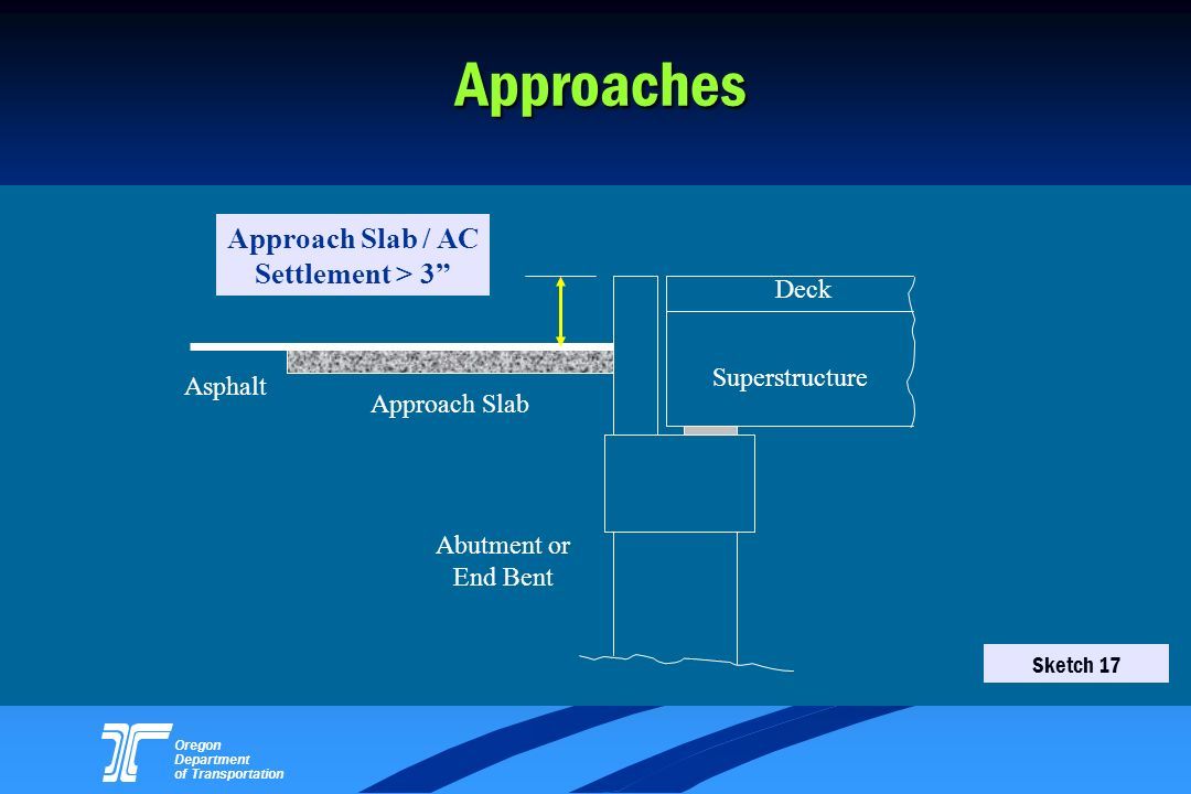 Approach Slab / AC Settlement > 3