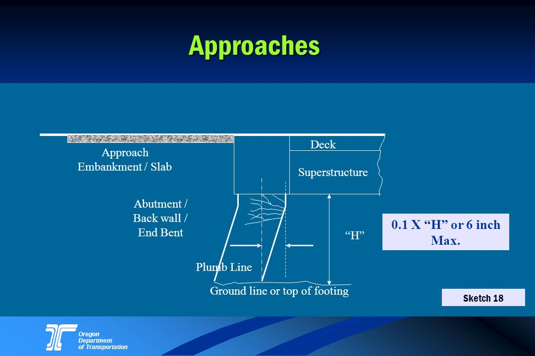 Approaches 0.1 X H or 6 inch Max. Deck Approach Embankment / Slab