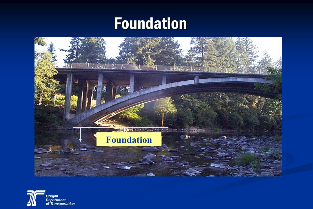 Foundation Foundation