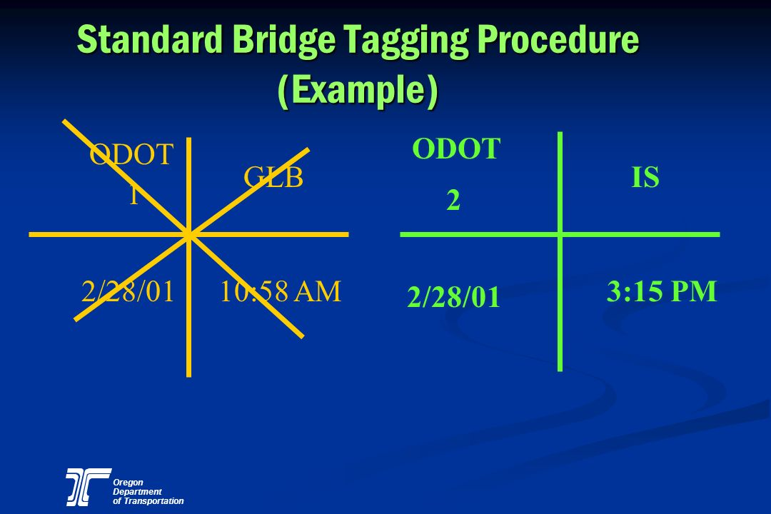 Standard Bridge Tagging Procedure (Example)