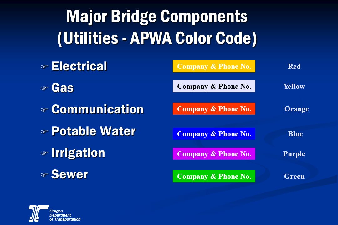 Major Bridge Components (Utilities - APWA Color Code)
