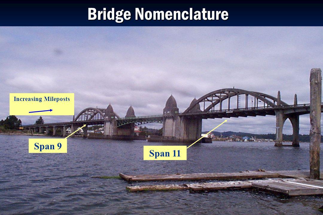 Bridge Nomenclature Increasing Mileposts Span 9 Span 11