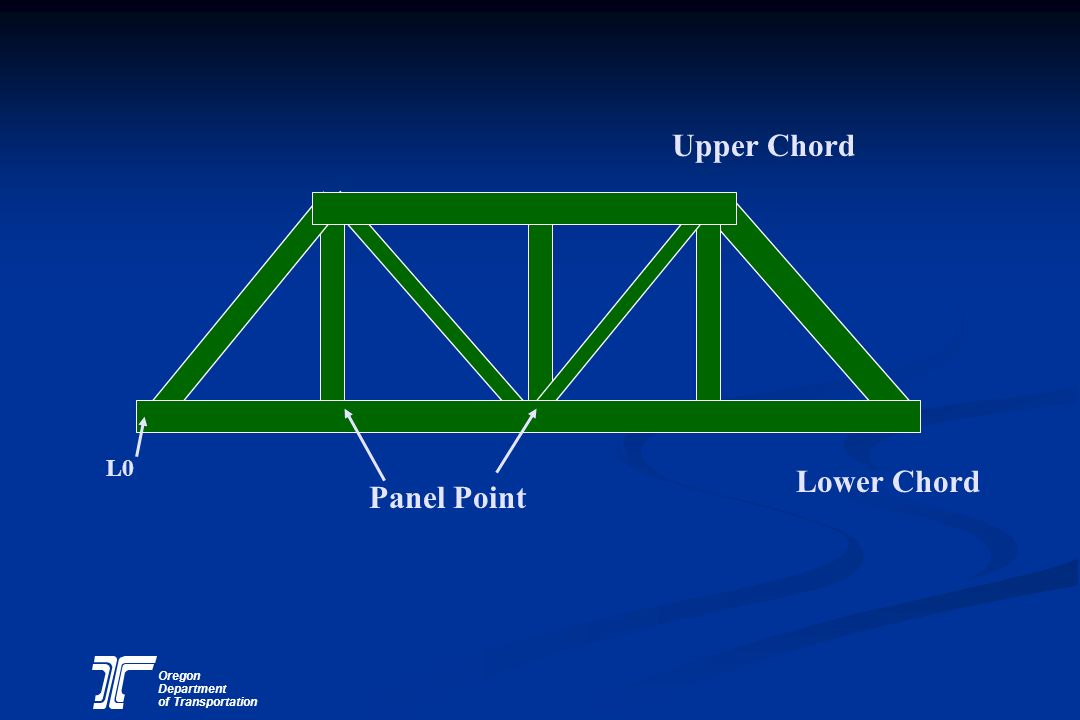 Upper Chord Lower Chord Panel Point