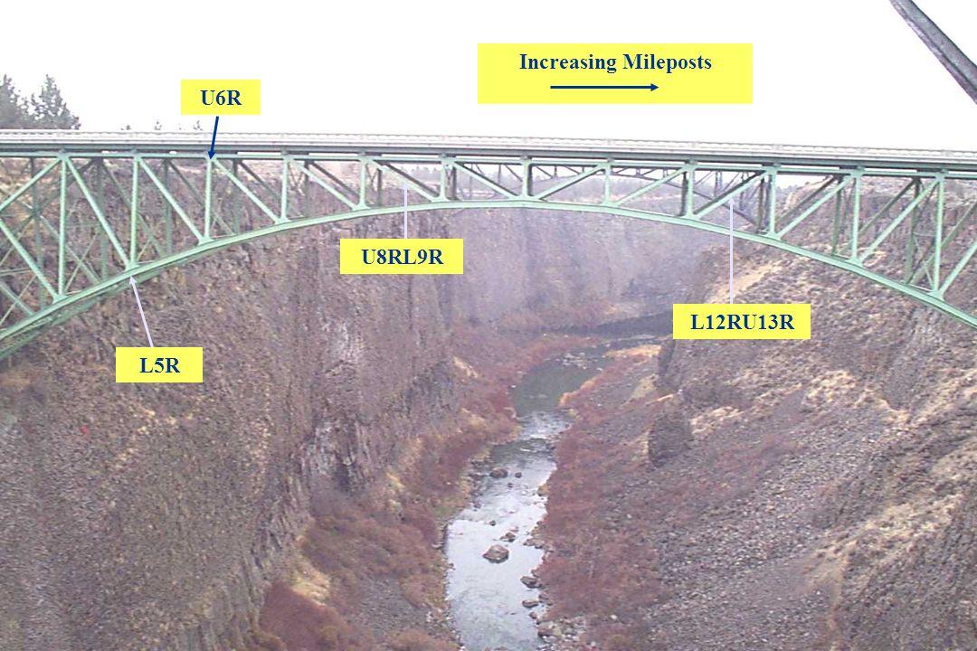 Increasing Mileposts U6R U8RL9R L12RU13R L5R